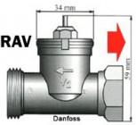 LUPUSEC - Heizkoerperadapter fuer Danfoss RAV-Ventile