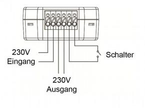 LUPUSEC - V2 Unterputzrelais mit Stromzaehler