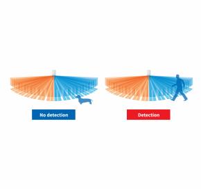 Optex WXI-RAM 180 Grad Aussenbewegungsmelder IR (weiss)