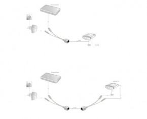 Passiver PoE Adapter (Paar) fuer IP Kameras
